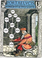 Cábala en el Tarot